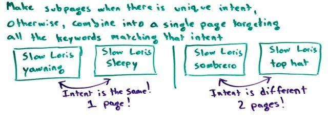 intent-same