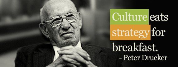 Peter-Drucker-Culture-Strategy